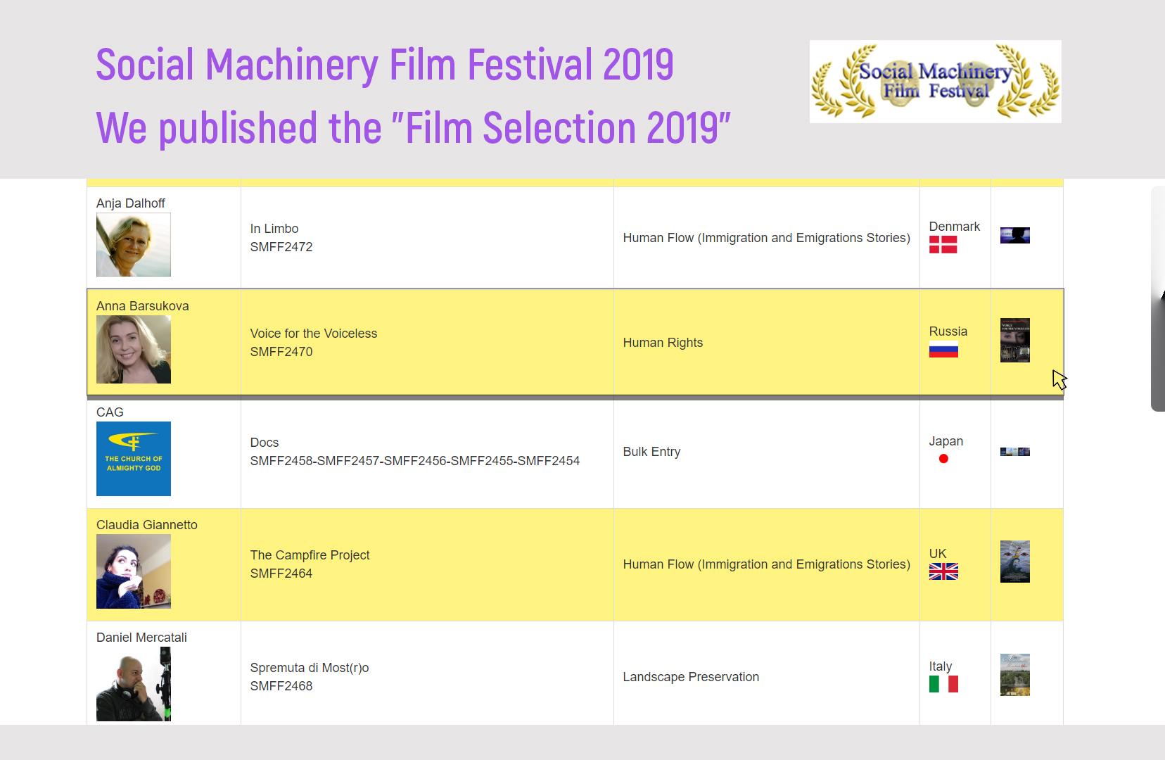 «Голос за безгласных» был представлен на фестивале «Social Machinery Film Festival» (Риццикони, Италия).
